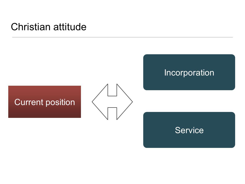 Christian attitude Incorporation Service Current position