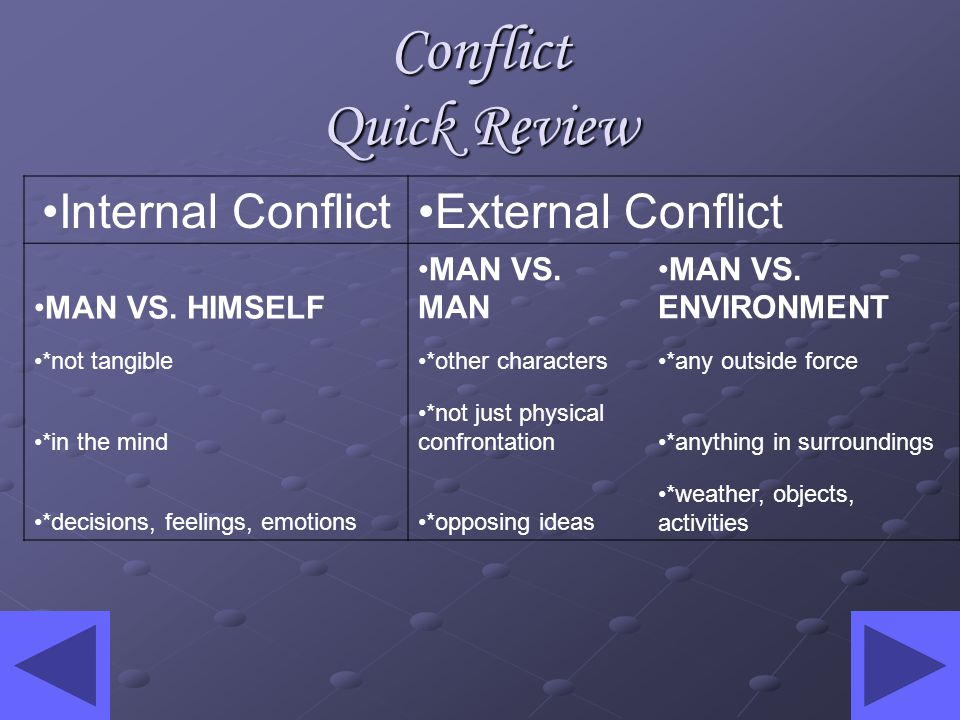 External Conflict Quiz Question 4: A conflict cannot be categorized as man vs.