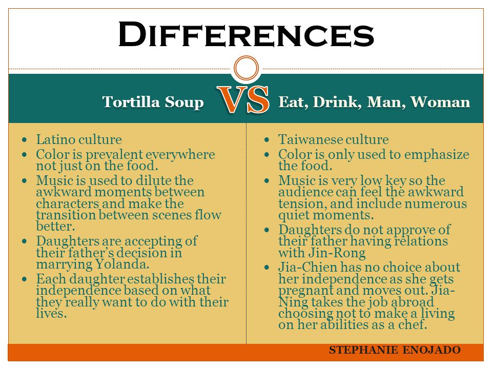 Tortilla Soup Eat, Drink, Man, Woman Latino culture Color is prevalent everywhere not just on the food.