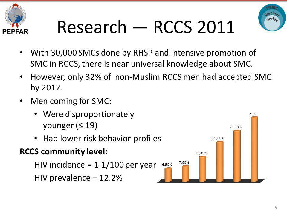 Research RCCS 2011 With 30,000 SMCs done by RHSP and intensive promotion of SMC in RCCS, there is near universal knowledge about SMC.