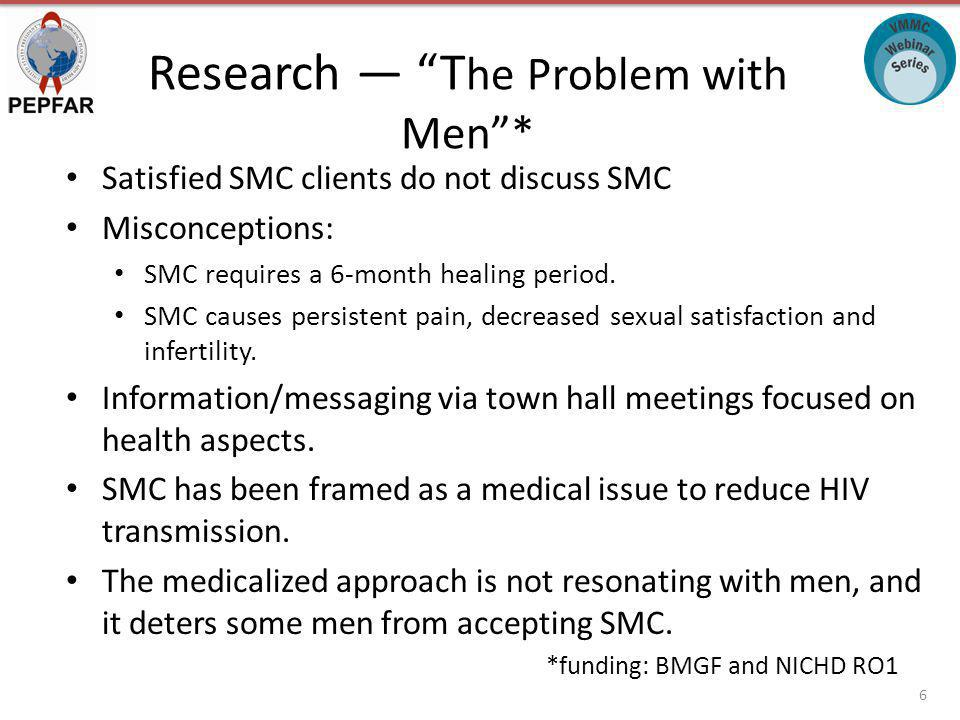 Research T he Problem with Men* Satisfied SMC clients do not discuss SMC Misconceptions: SMC requires a 6-month healing period.