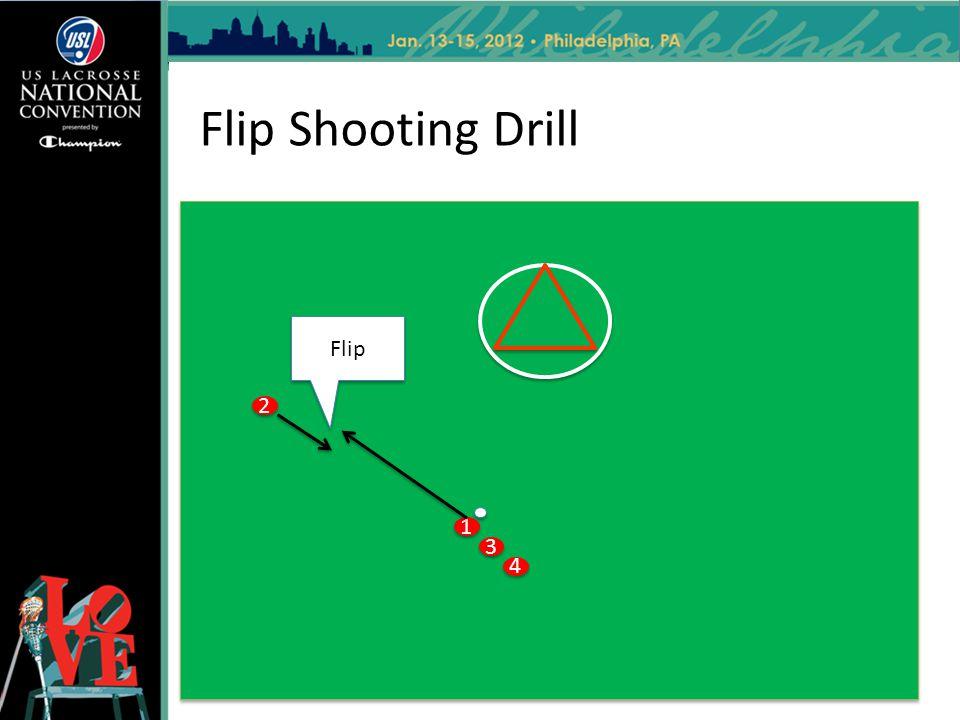 Flip Shooting Drill 2 2 4 4 3 3 1 1 Flip
