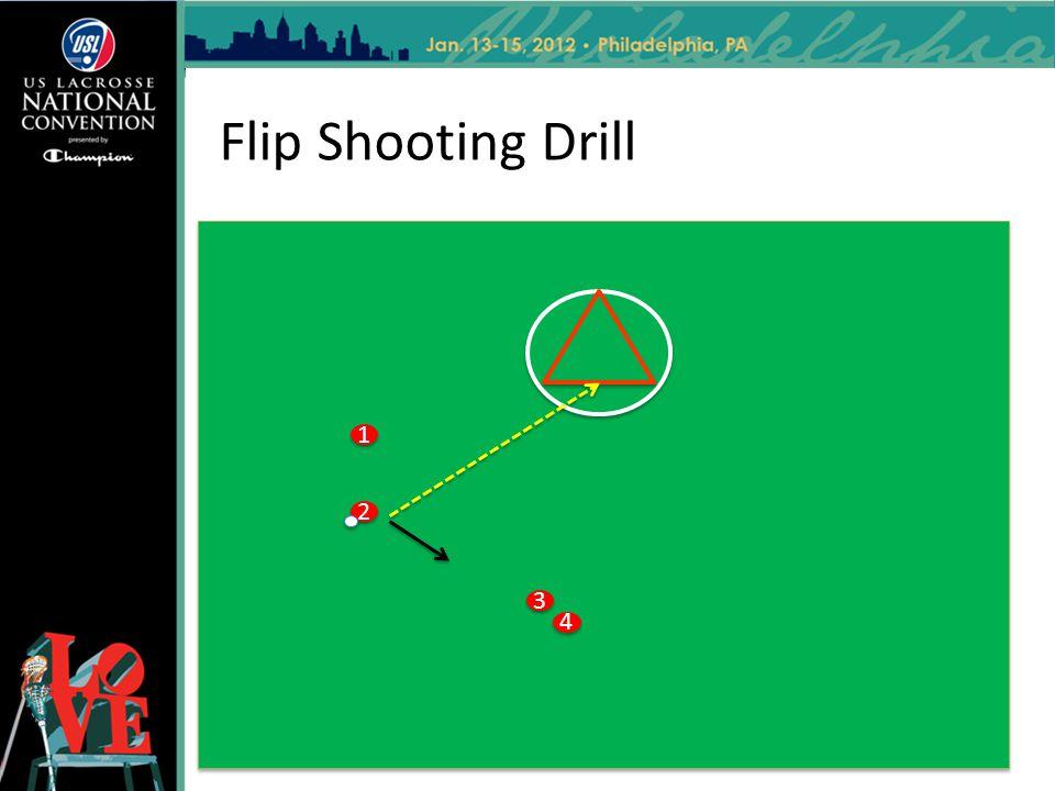Flip Shooting Drill 2 2 4 4 3 3 1 1