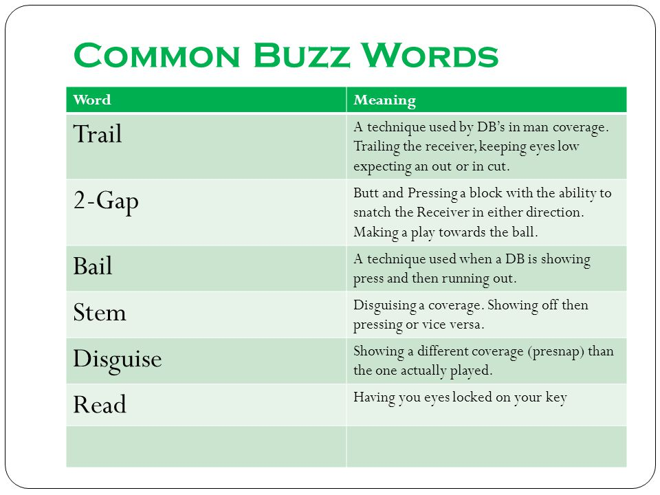 Common Buzz Words WordMeaning Trail A technique used by DBs in man coverage.