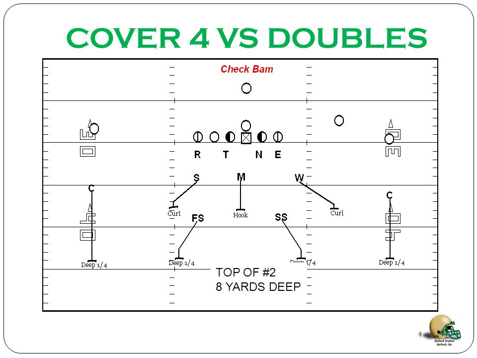 COVER 4 VS DOUBLES TOP OF #2 8 YARDS DEEP