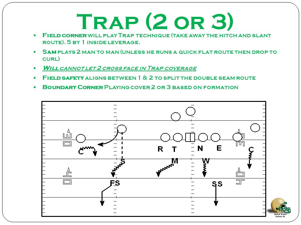 Trap (2 or 3) Field corner will play Trap technique (take away the hitch and slant route).