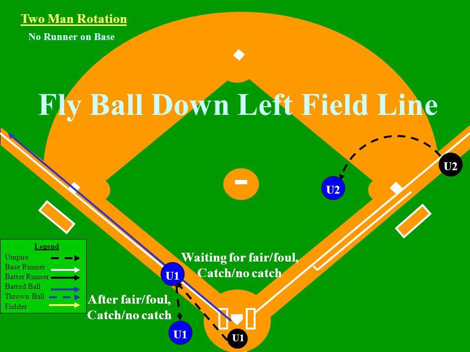 Legend Umpire Base Runner Batter Runner Batted Ball Thrown Ball Fielder U1 No Runner on Base Fly Ball Down Right Field Line U1 Waiting for fair/foul, Catch/no catch After fair/foul, Catch/no catch Two Man Rotation U2
