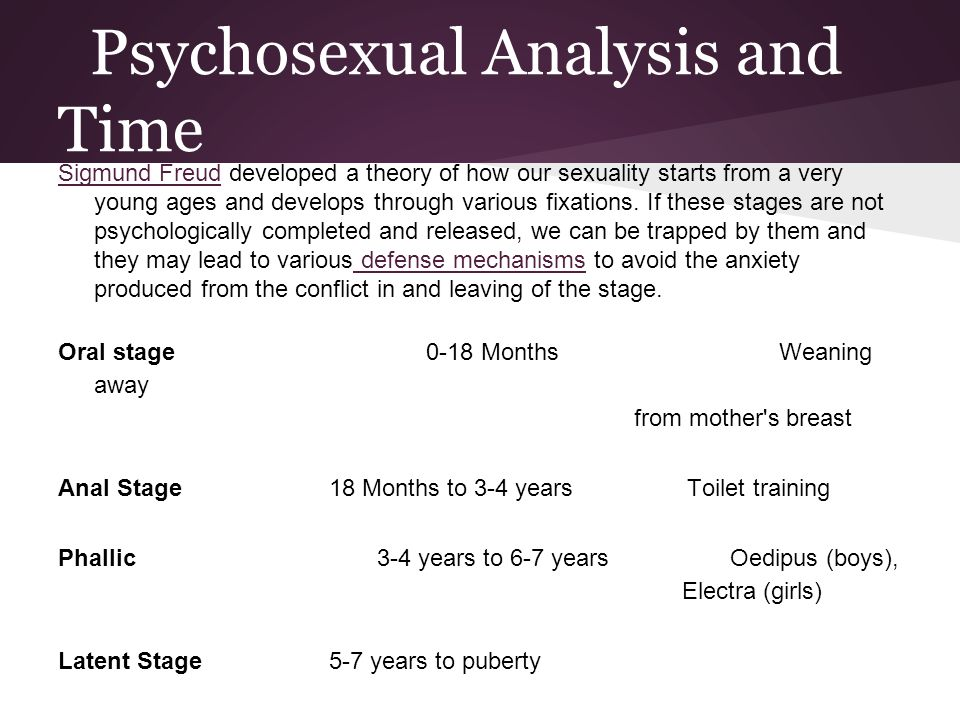 Psychosexual Analysis and Time Sigmund FreudSigmund Freud developed a theory of how our sexuality starts from a very young ages and develops through various fixations.