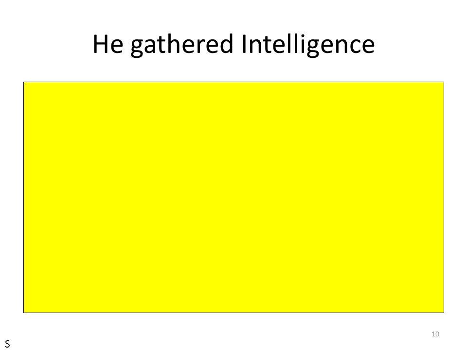 He gathered Intelligence 10 S