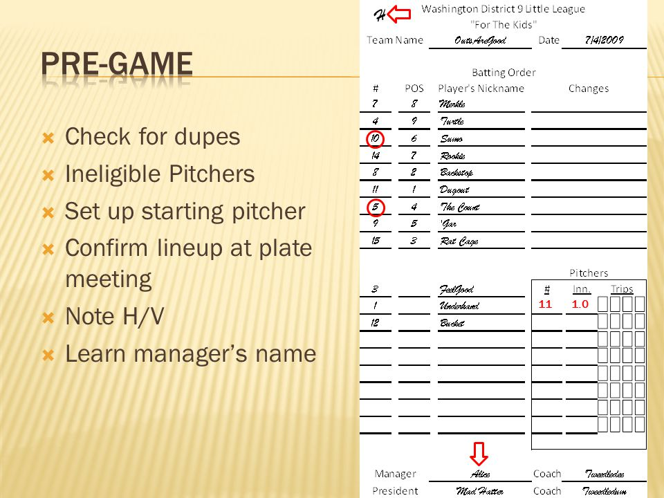 H Check for dupes Ineligible Pitchers Set up starting pitcher Confirm lineup at plate meeting Note H/V Learn managers name 111.0