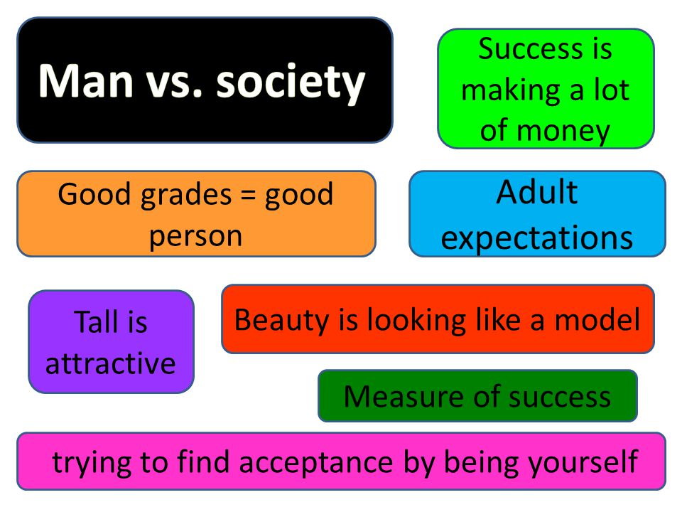 Adult expectations Success is making a lot of money Tall is attractive trying to find acceptance by being yourself Beauty is looking like a model Good grades = good person Measure of success
