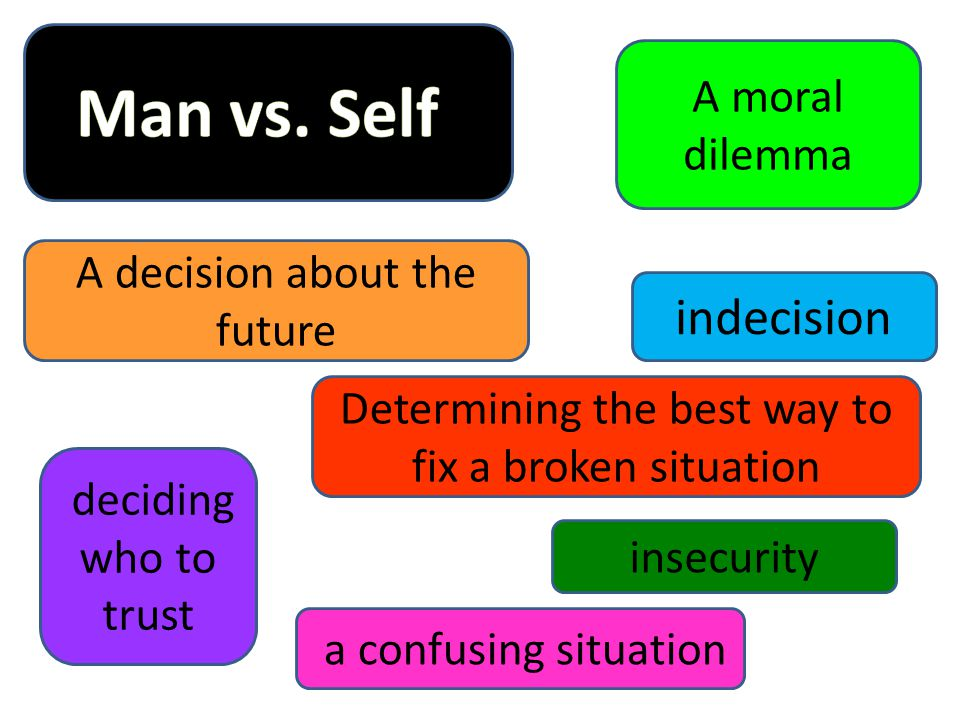 indecision A moral dilemma deciding who to trust a confusing situation Determining the best way to fix a broken situation A decision about the future insecurity