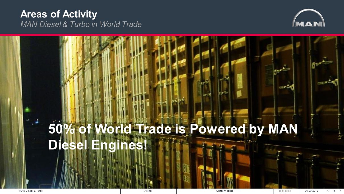 5<>MAN Diesel & TurboAuthorCurrent topic00.00.2012 50% of World Trade is Powered by MAN Diesel Engines.