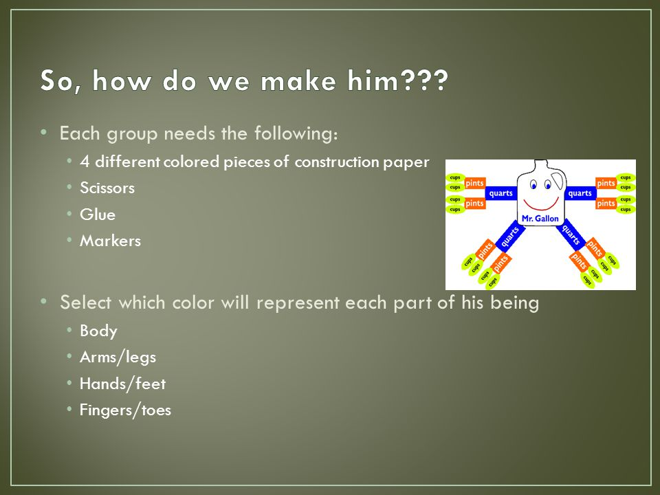 Each group needs the following: 4 different colored pieces of construction paper Scissors Glue Markers Select which color will represent each part of his being Body Arms/legs Hands/feet Fingers/toes