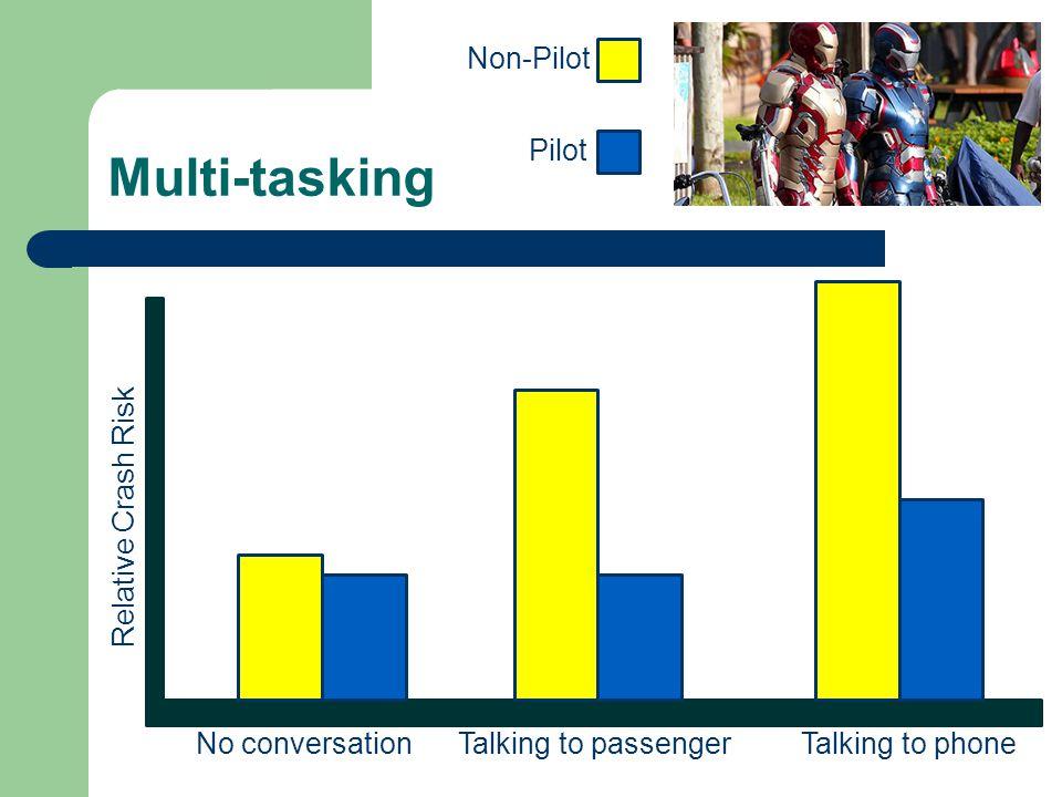 Multi-tasking Pilot Non-Pilot Relative Crash Risk No conversationTalking to passengerTalking to phone