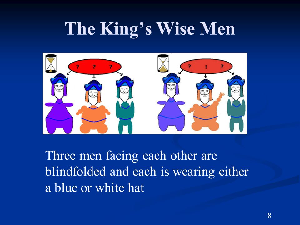 The Kings Wise Men 8 Three men facing each other are blindfolded and each is wearing either a blue or white hat