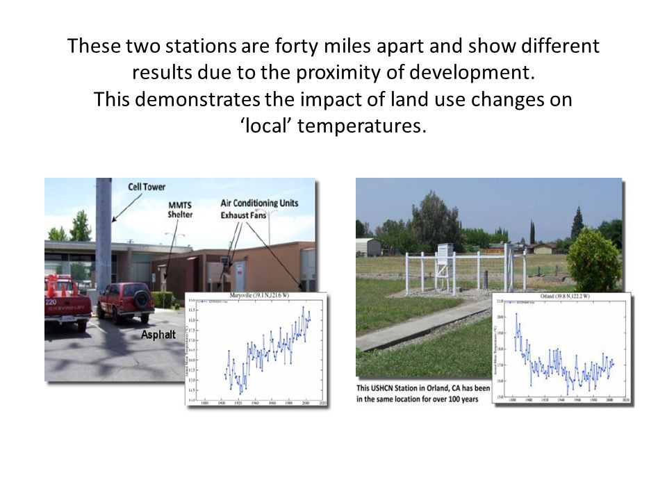 These two stations are forty miles apart and show different results due to the proximity of development. This demonstrates the impact of land use chan