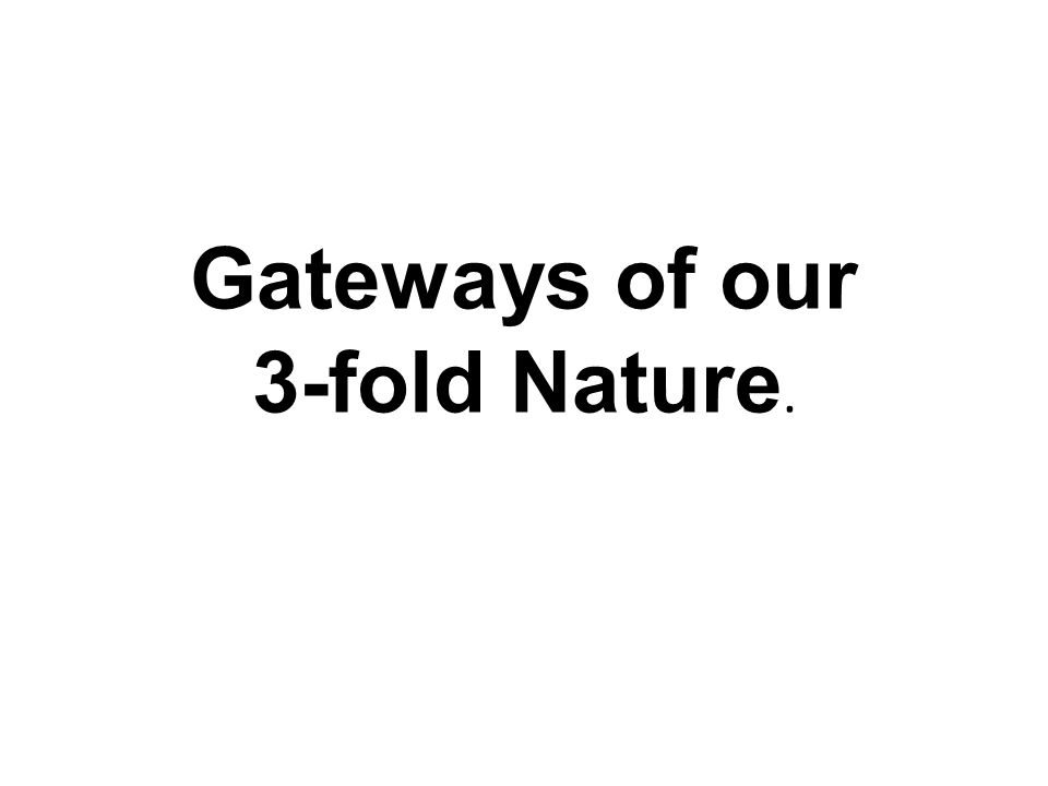 Gateways of our 3-fold Nature.