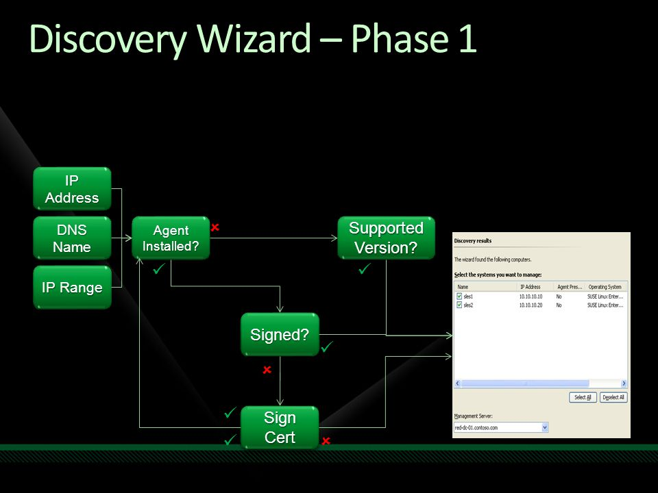Discovery Wizard – Phase 1 IP Address DNS Name IP Range Agent Installed.