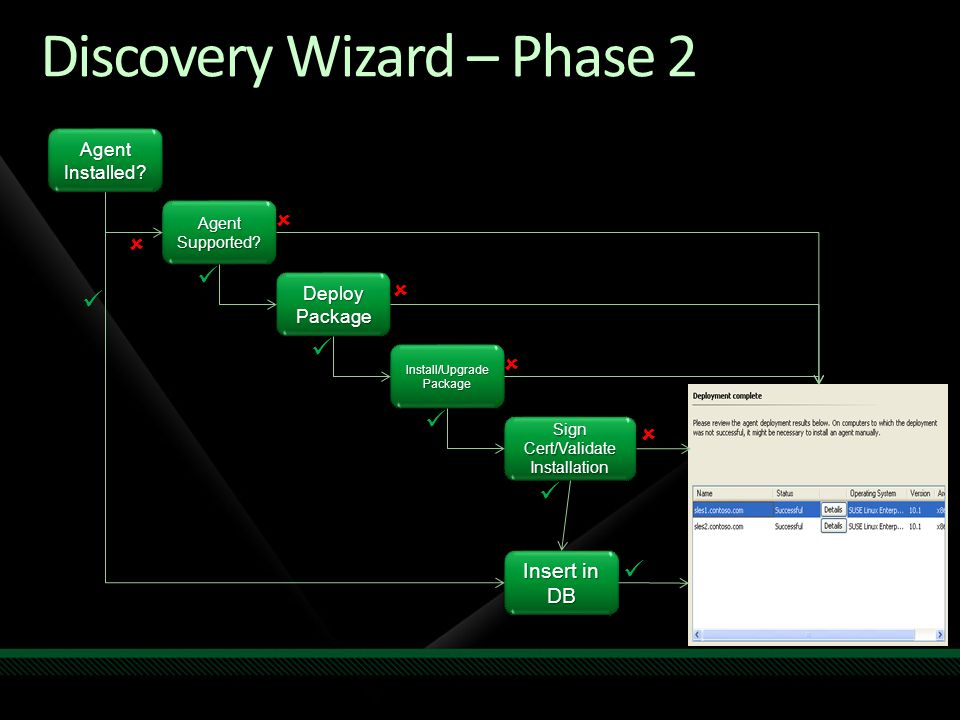 Discovery Wizard – Phase 2 Agent Installed. Insert in DB Agent Supported.
