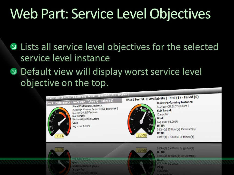 Web Part: Service Level Objectives Lists all service level objectives for the selected service level instance Default view will display worst service level objective on the top.