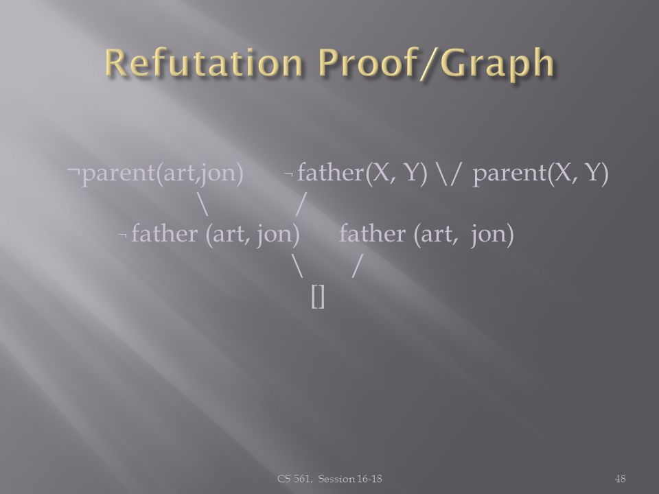 CS 561, Session 16-1848 ¬parent(art,jon) ¬ father(X, Y) \/ parent(X, Y) \ / ¬ father (art, jon) father (art, jon) \ / []