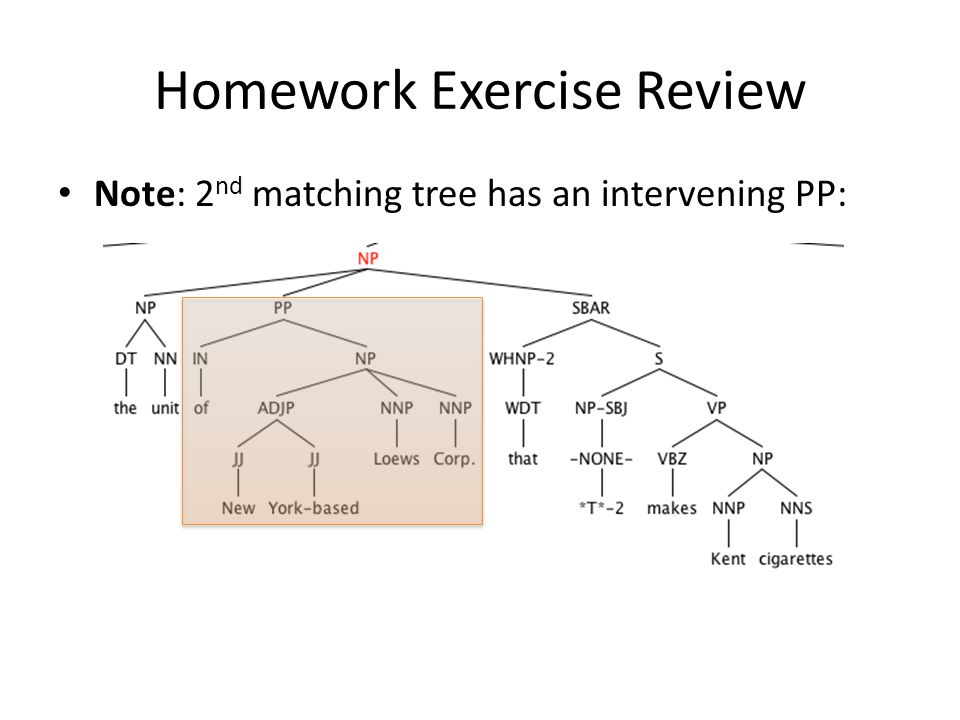 Homework Exercise Review Note: 2 nd matching tree has an intervening PP: