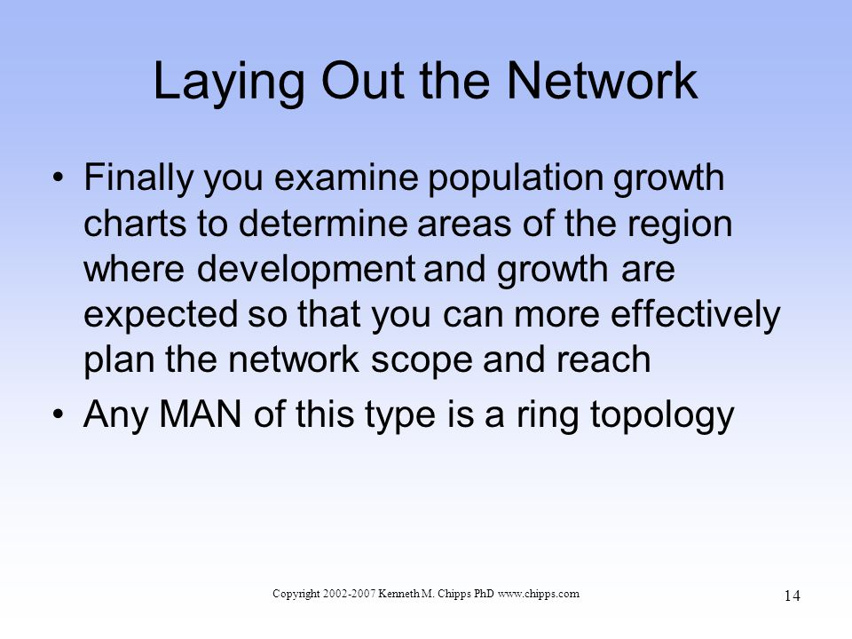Laying Out the Network Finally you examine population growth charts to determine areas of the region where development and growth are expected so that you can more effectively plan the network scope and reach Any MAN of this type is a ring topology Copyright 2002-2007 Kenneth M.