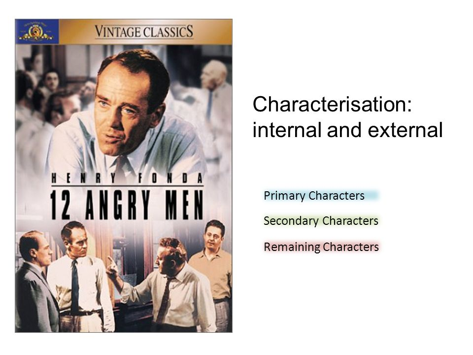 Characterisation: internal and external Primary Characters Secondary Characters Remaining Characters
