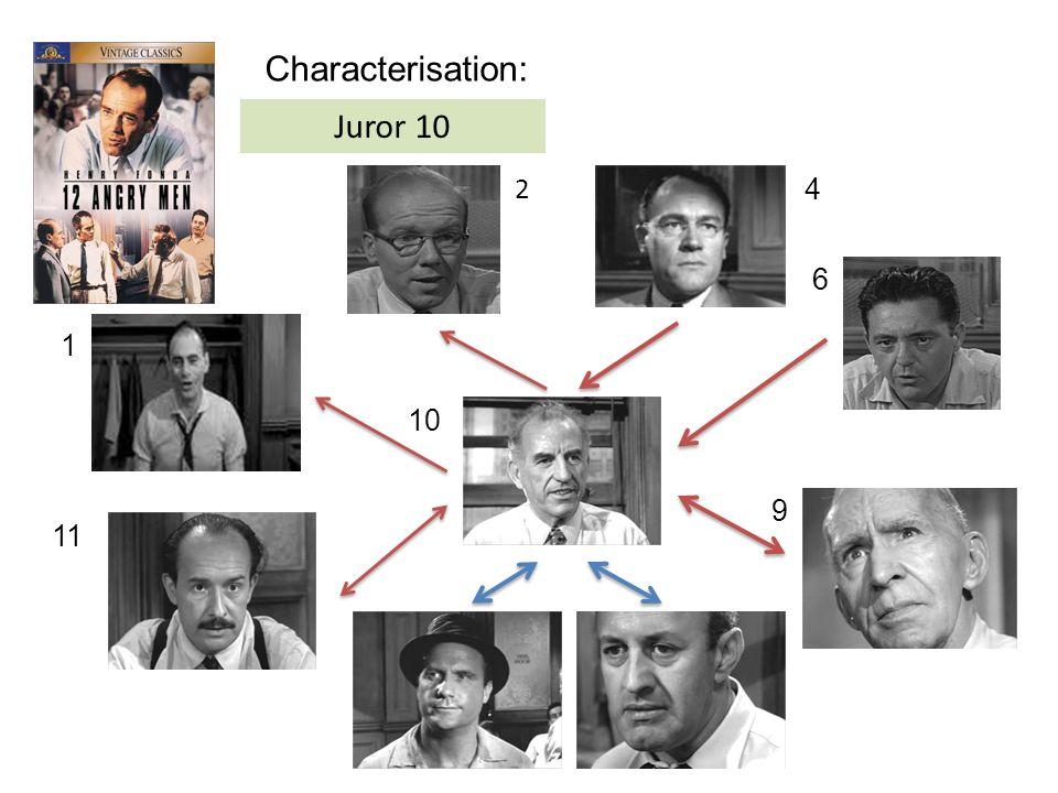 Characterisation: Juror 10 9 10 1 6 4 2 11