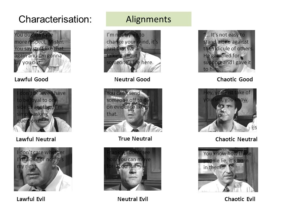Characterisation: Alignments Lawful GoodNeutral GoodChaotic Good Lawful Neutral True Neutral Chaotic Neutral Lawful EvilNeutral EvilChaotic Evil You oughta have more respect, Mister.