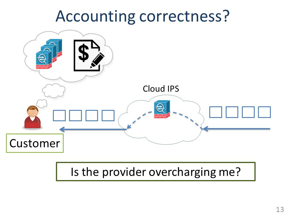 Accounting correctness? Is the provider overcharging me? 13 Cloud IPS Customer 13
