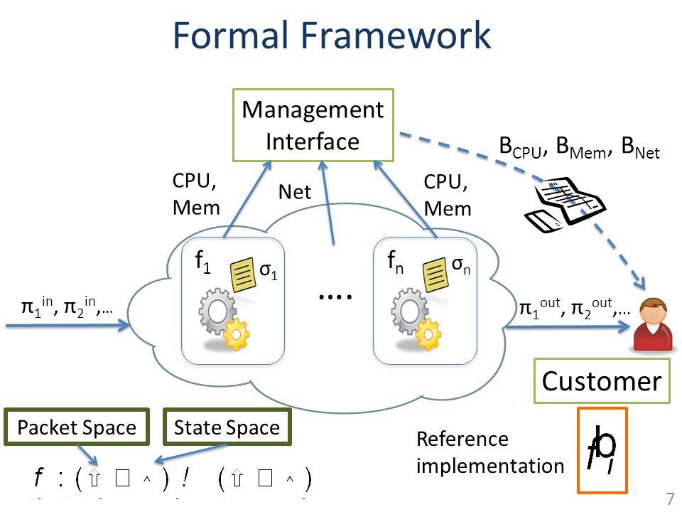 Formal Framework Management Interface f1f1 fnfn ….