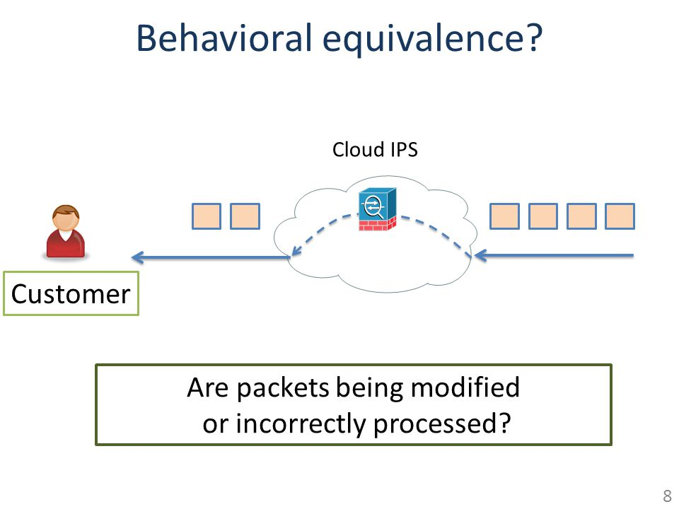 Behavioral equivalence 8 Are packets being modified or incorrectly processed Cloud IPS Customer