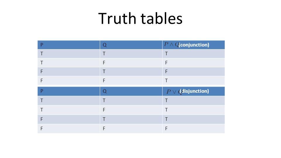 Truth tables PQ (conjunction) TTT TFF FTF FFT PQ (disjunction) TTT TFT FTT FFF