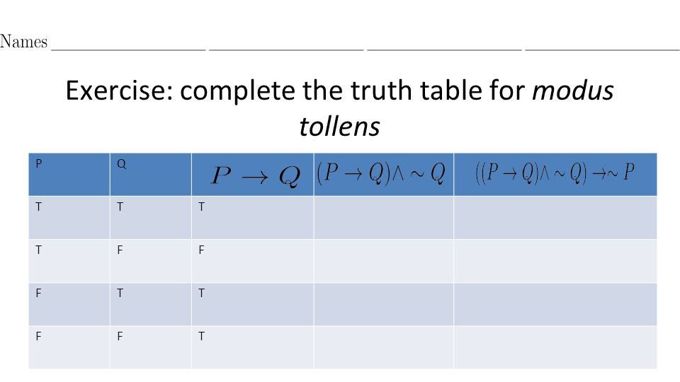 Exercise: complete the truth table for modus tollens PQ TTT TFF FTT FFT