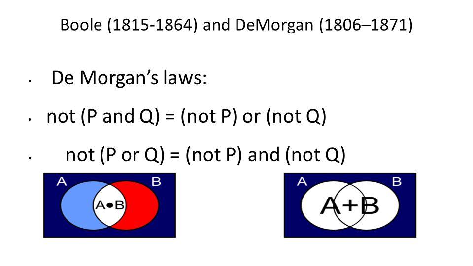 Boole (1815-1864) and DeMorgan (1806–1871) De Morgans laws: not (P and Q) = (not P) or (not Q) not (P or Q) = (not P) and (not Q)