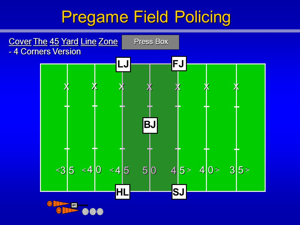 Cover The 45 Yard Line Zone - 4 Corners Version Press Box <<< < < 1 Pregame Field Policing 3 5 < X X X XX XX HL SJ LJ FJ BJ