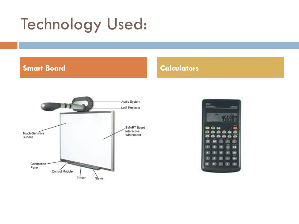 Technology Used: Smart BoardCalculators