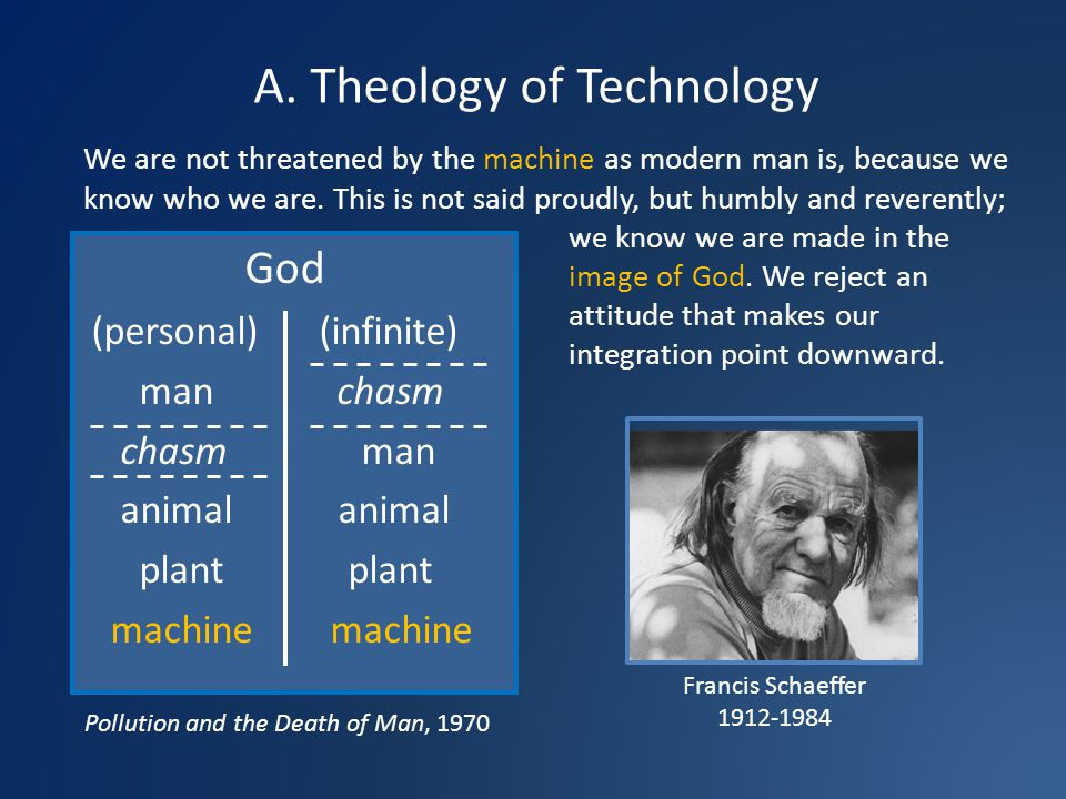 A. Theology of Technology God (personal) (infinite) man chasm chasm man animal animal plant plant machine machine Pollution and the Death of Man, 1970