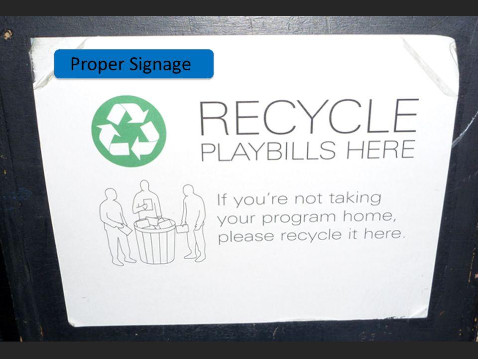 Proper Signage