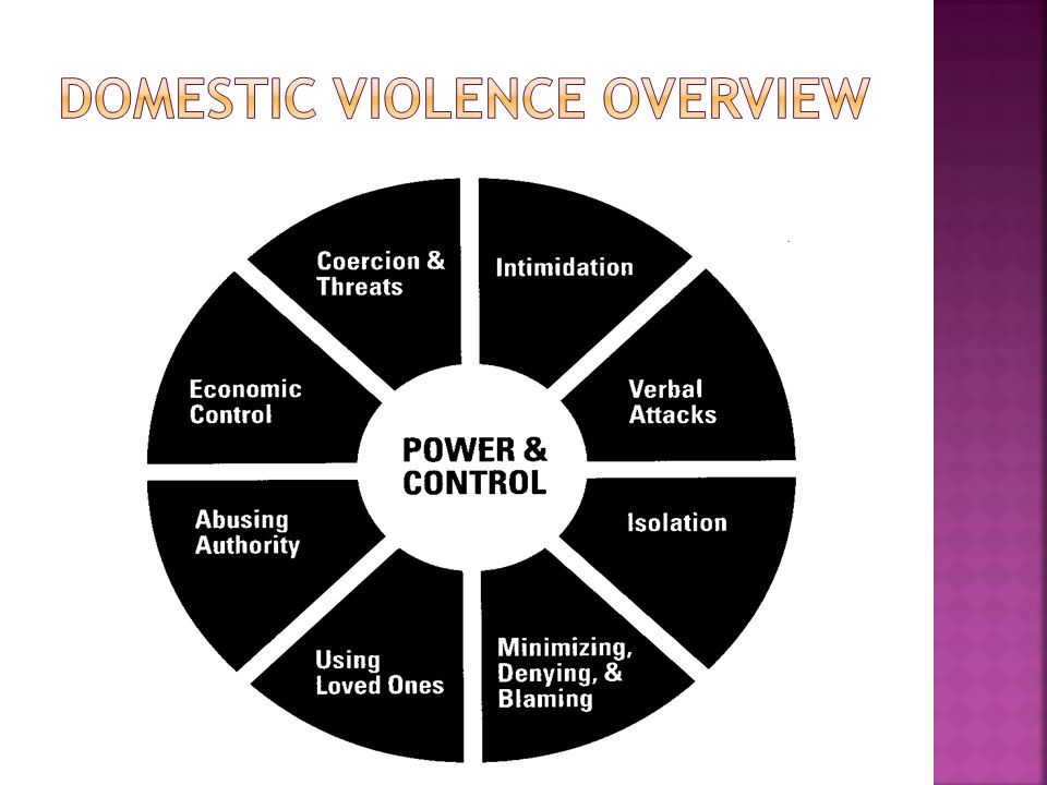 Many men perpetrate low level forms of violence and abuse/Most men perpetrate sexism.