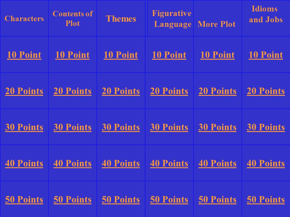 Characters Contents of Plot Figurative LanguageMore Plot Idioms and Jobs 10 Point 20 Points 30 Points 40 Points 50 Points 10 Point 20 Points 30 Points 40 Points 50 Points 30 Points 40 Points 50 Points Themes