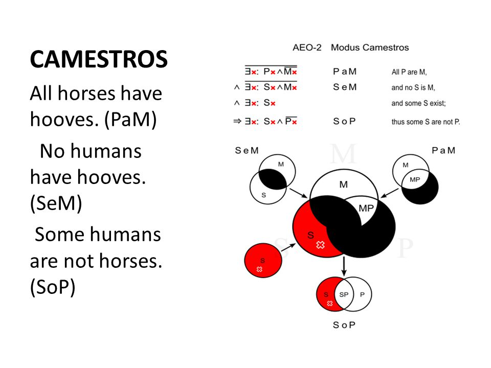 CAMESTROS All horses have hooves. (PaM) No humans have hooves.