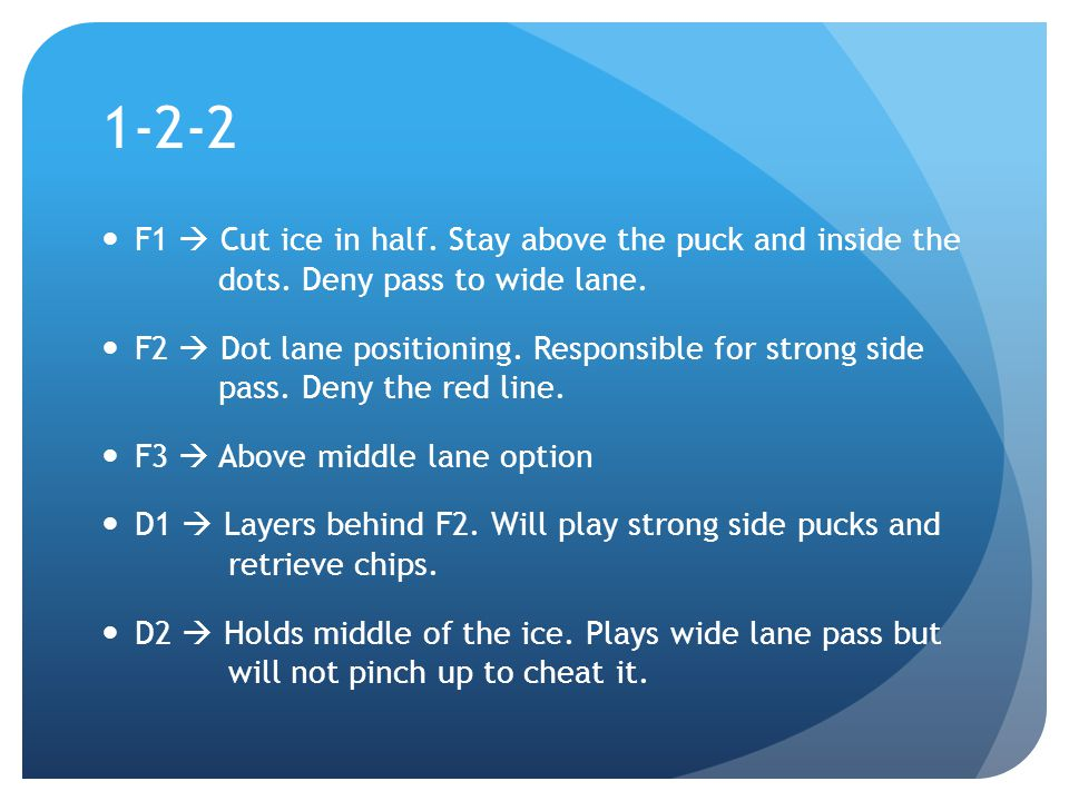1-2-2 F1 Cut ice in half. Stay above the puck and inside the dots.