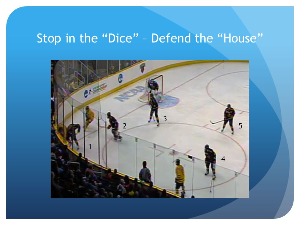 Stop in the Dice – Defend the House 1 2 3 4 5