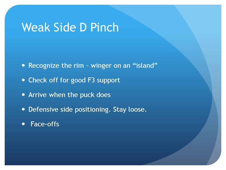 Weak Side D Pinch Recognize the rim – winger on an island Check off for good F3 support Arrive when the puck does Defensive side positioning.