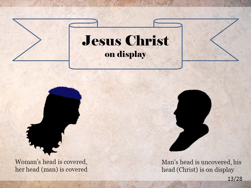 Jesus Christ on display Womans head is covered, her head (man) is covered Mans head is uncovered, his head (Christ) is on display 13/28