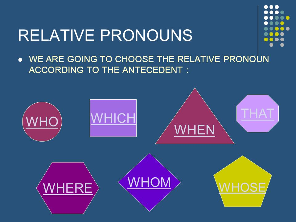 RELATIVE PRONOUNS WE ARE GOING TO CHOOSE THE RELATIVE PRONOUN ACCORDING TO THE ANTECEDENT : WHO WHICH THAT WHERE WHEN WHOM WHOSE