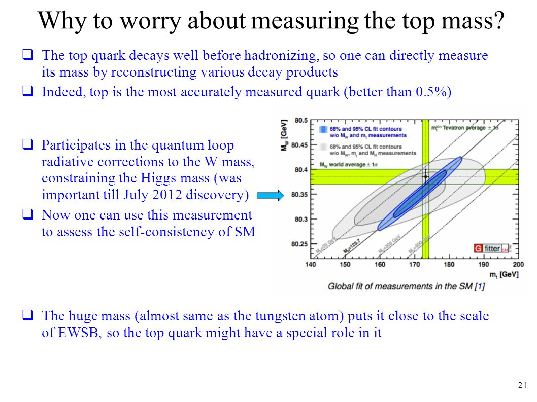 Why to worry about measuring the top mass.